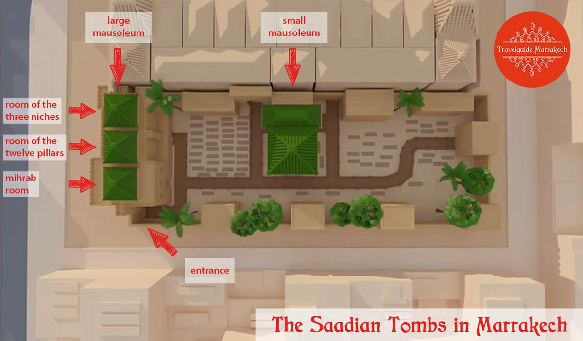 Diagram of the construction of the Saadian Tombs in Marrakech